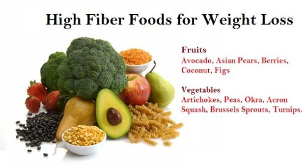 High Fiber Foods can be used as ingredients for weight-loss meals and salads