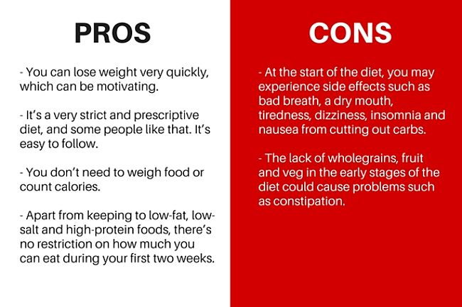 Pros and Cons of the Dukan Diet