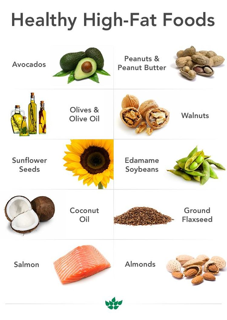 High fat foods that are known to be healthy