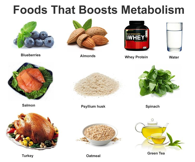 Food that boost metabolism. The key is the so called calorie density of food, that is the calorie per pound or kiligram of weight.    Celery has a very low calorie density becuse it contains few calories. Most of it is fiber and bulk.