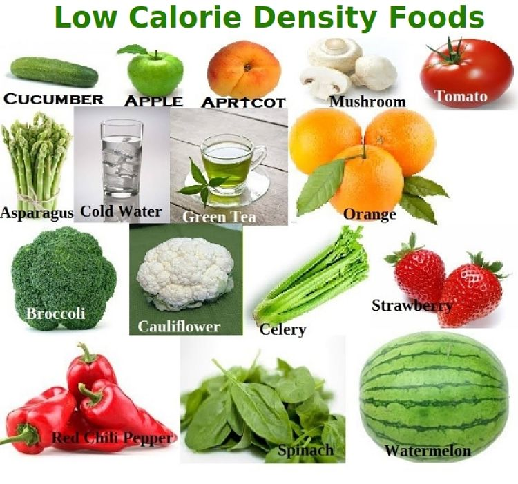 Low calorie denity foods that have little or no fat