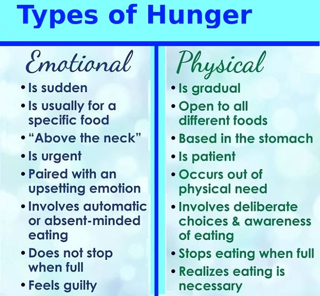 Differences between physical and emotional hunger - learn more in this article