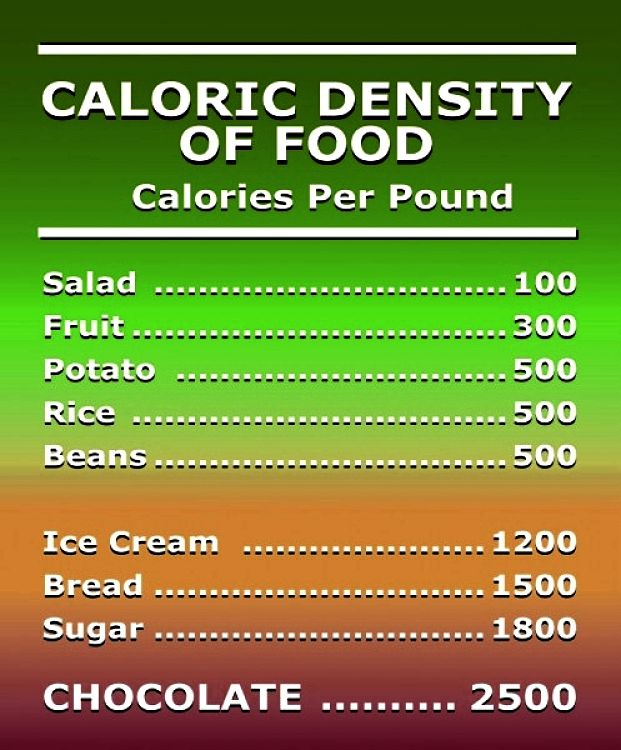 The calorie density of the food is the key