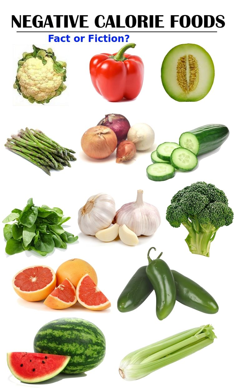 So called negative calorie foods are mostly low-calorie fruits and vegetables such as celery, grapefruit, lemon, lime, apple, lettuce, broccoli, and cabbage.    There is no scientific evidence to support a negative calorific impact
