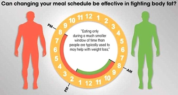 Carb Pauses and other eating and fasting time controls have been shown to be an effective strategy for losing weight