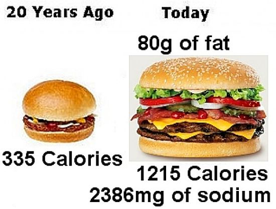 How portion sizes and calories for common fast food meals has increased over the years
