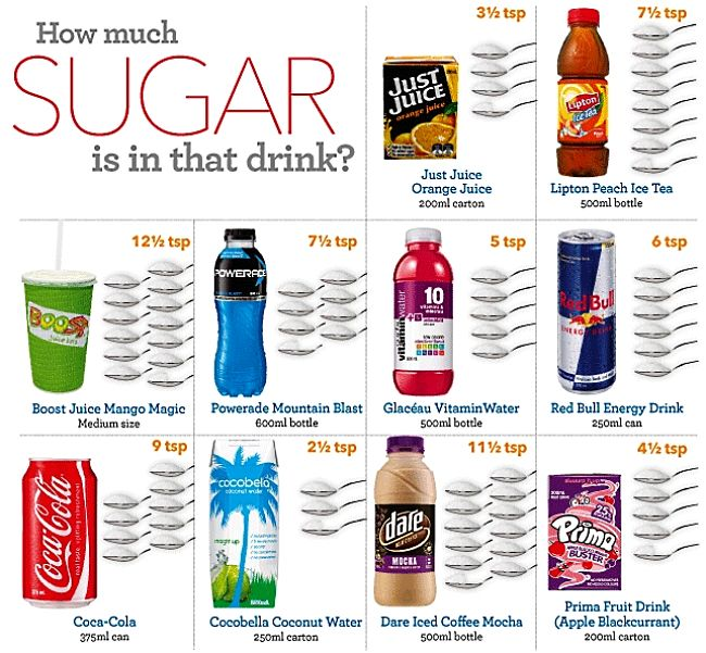 Many drinks contain very high amounts of added sugar. These drinks are banned in the sugar-free diet