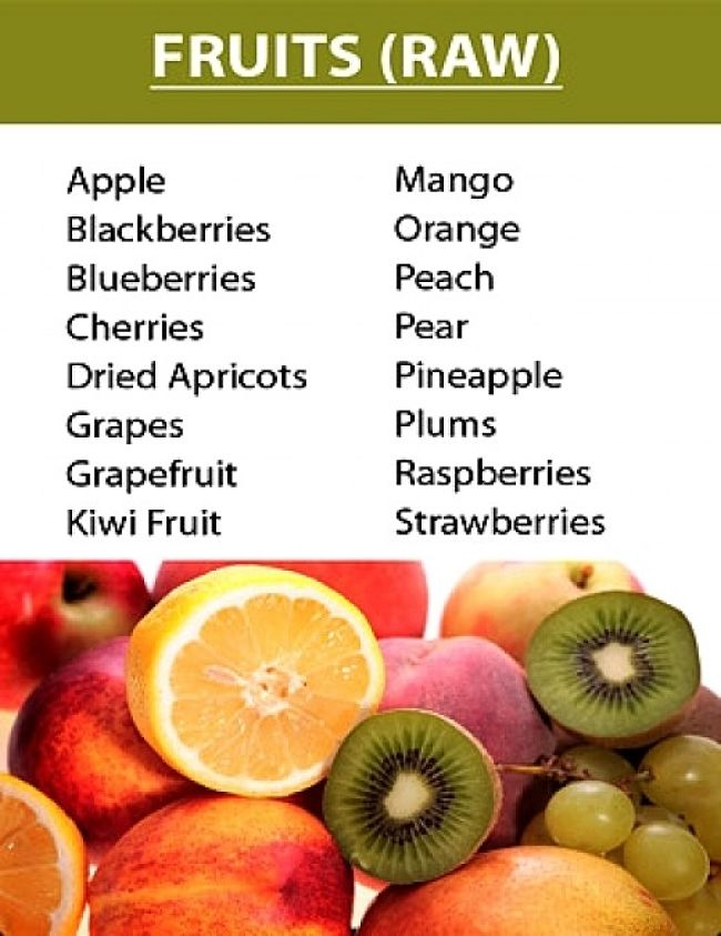 Fruit is a natural whole food that is good for you, but it contains very high levels of natural sugars and need to be restricted when dieting