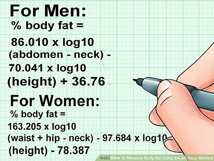 How to estimate percent body fat for men and women