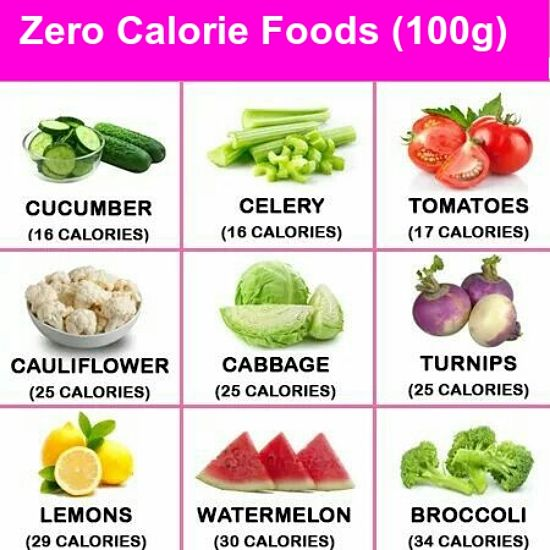Chart of calories in 100g serving of lowe calorie density gems for helping you to lose weight and keep it off